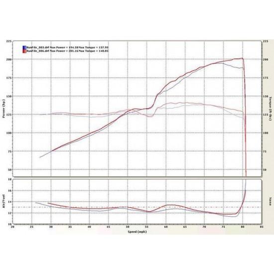 OEM Honda RBC Intake Manifold